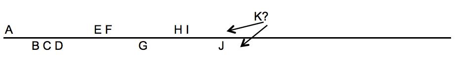 simplify-graphic